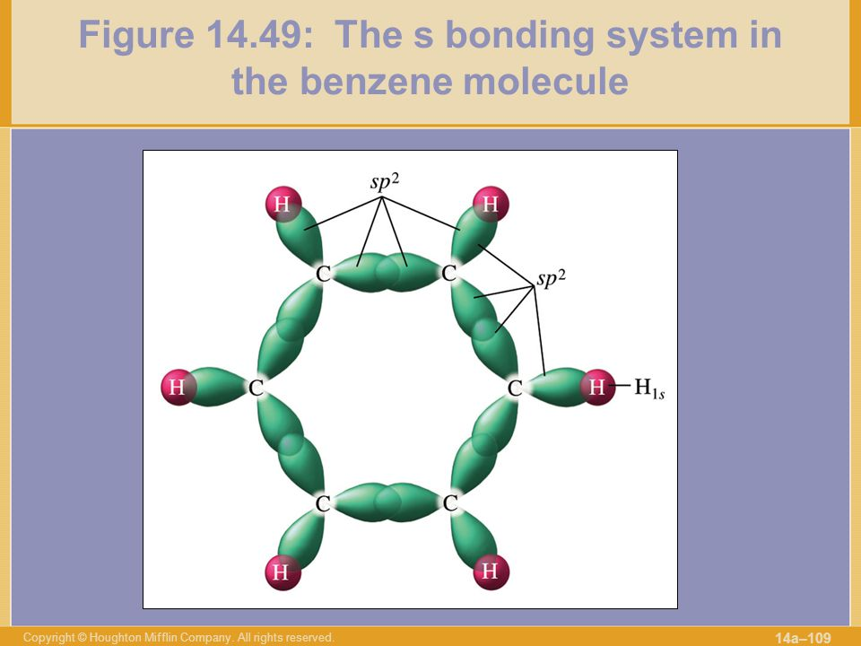 Figure 14.49: The s bonding system in the benzene molecule