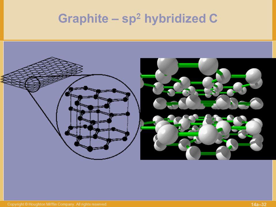 Graphite – sp2 hybridized C