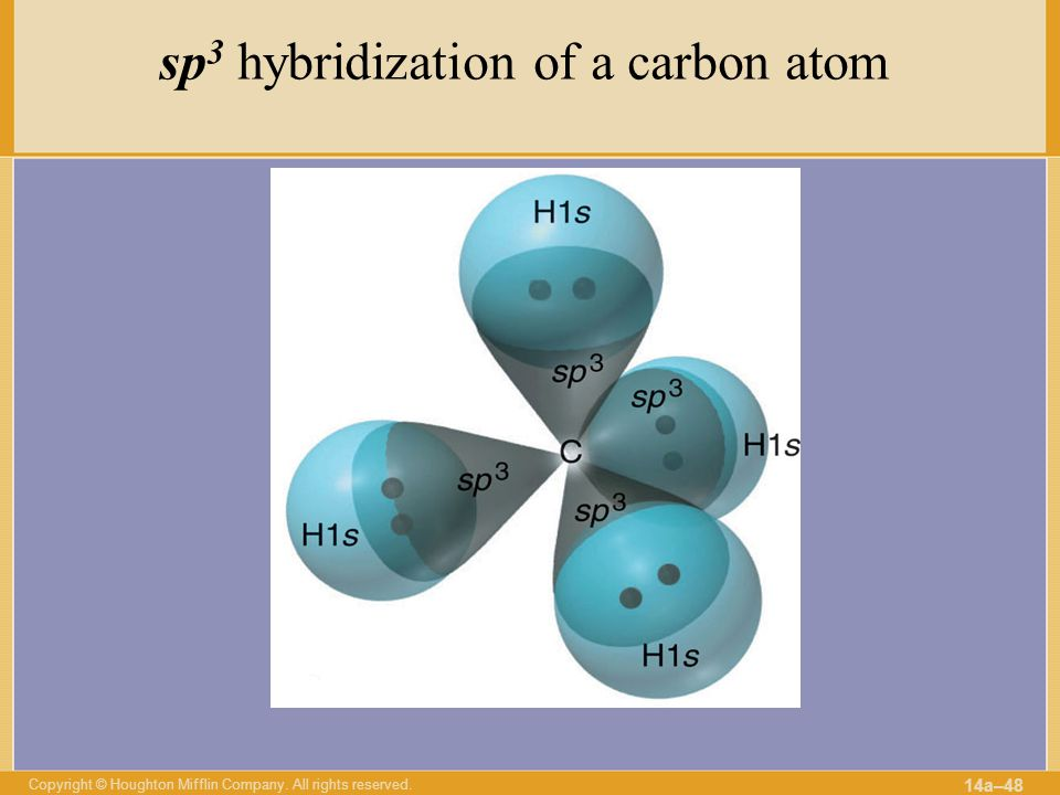 sp3 hybridization of a carbon atom