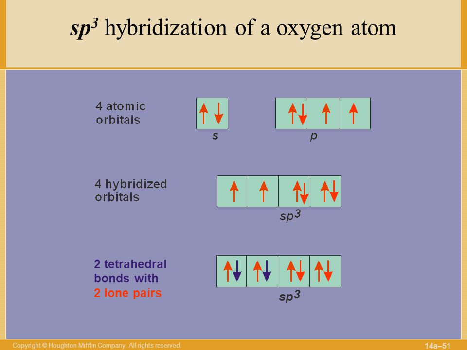 sp3 hybridization of a oxygen atom