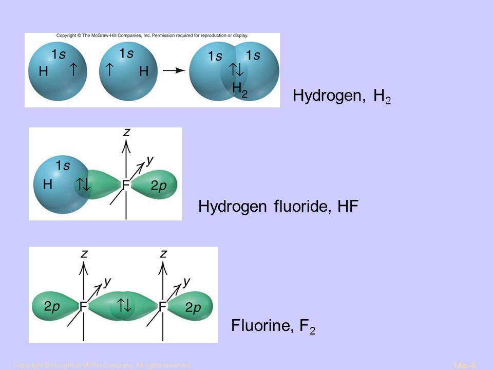Hydrogen, H2 Hydrogen fluoride, HF Fluorine, F2