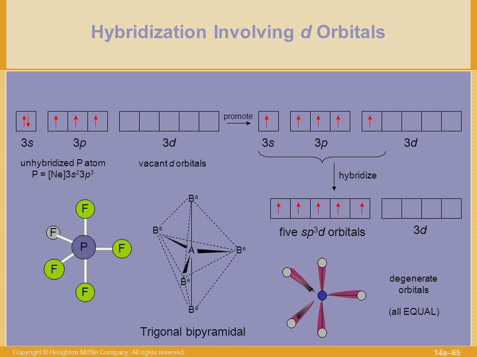 Hybridization Involving d Orbitals