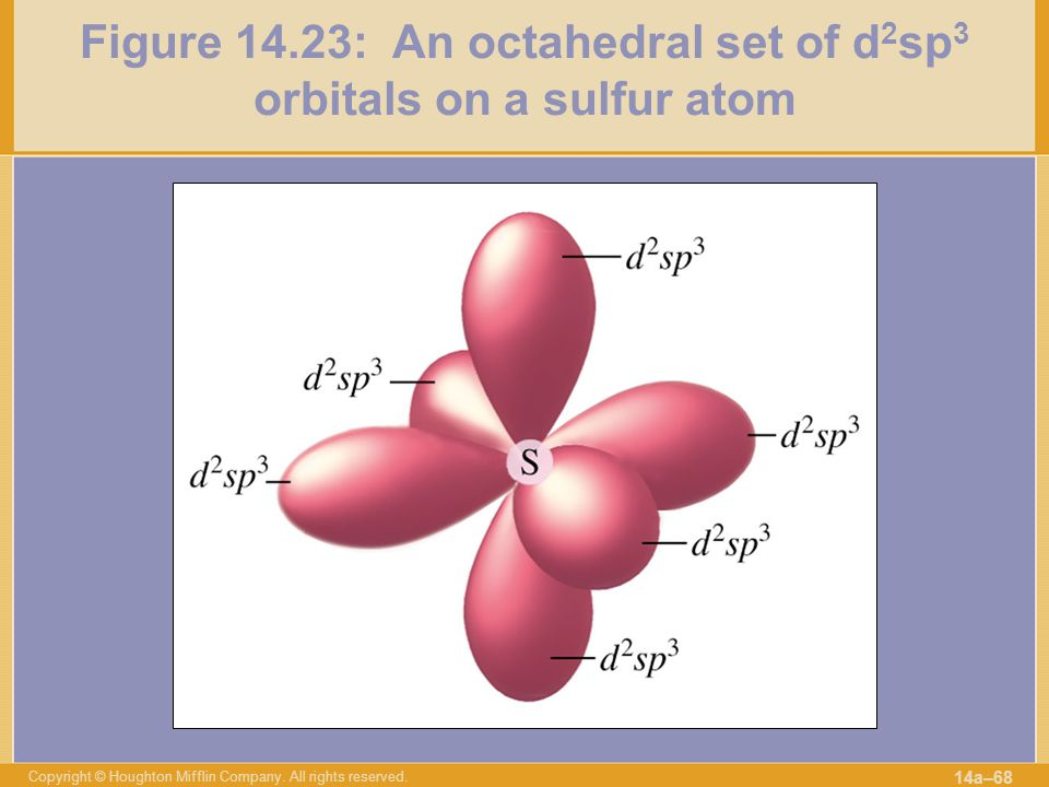 Figure 14.23: An octahedral set of d2sp3 orbitals on a sulfur atom