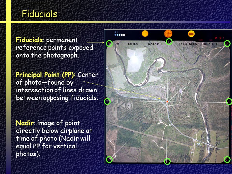 Fiducials Fiducials: permanent reference points exposed onto the photograph.