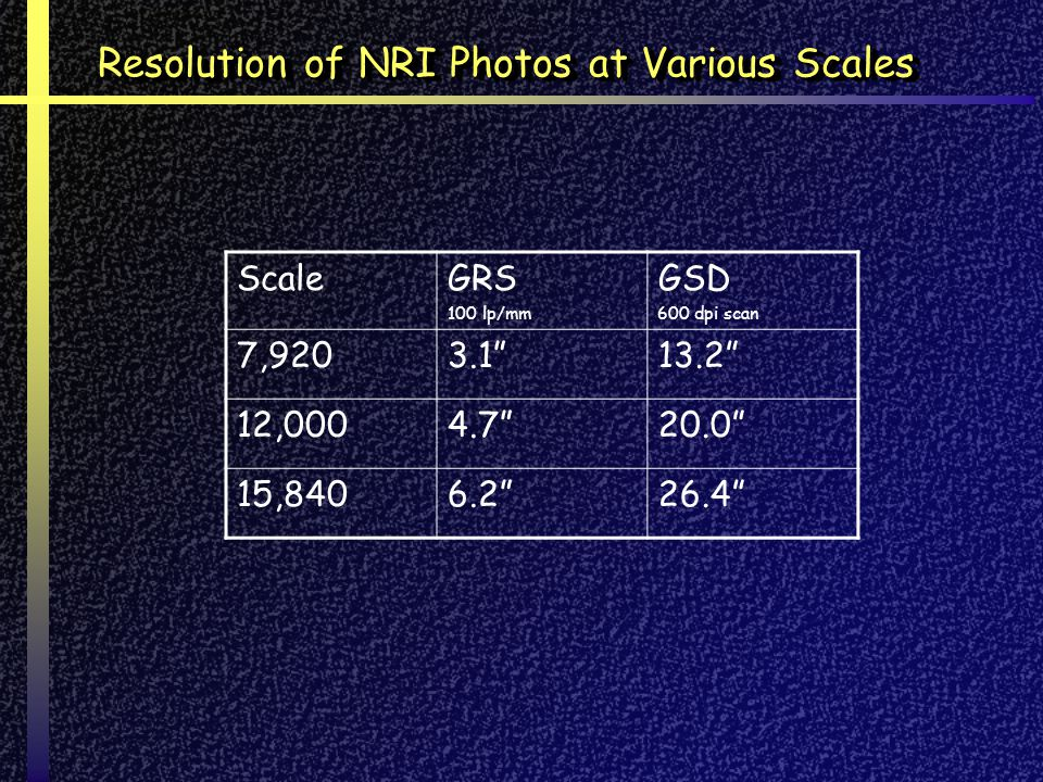 Resolution of NRI Photos at Various Scales