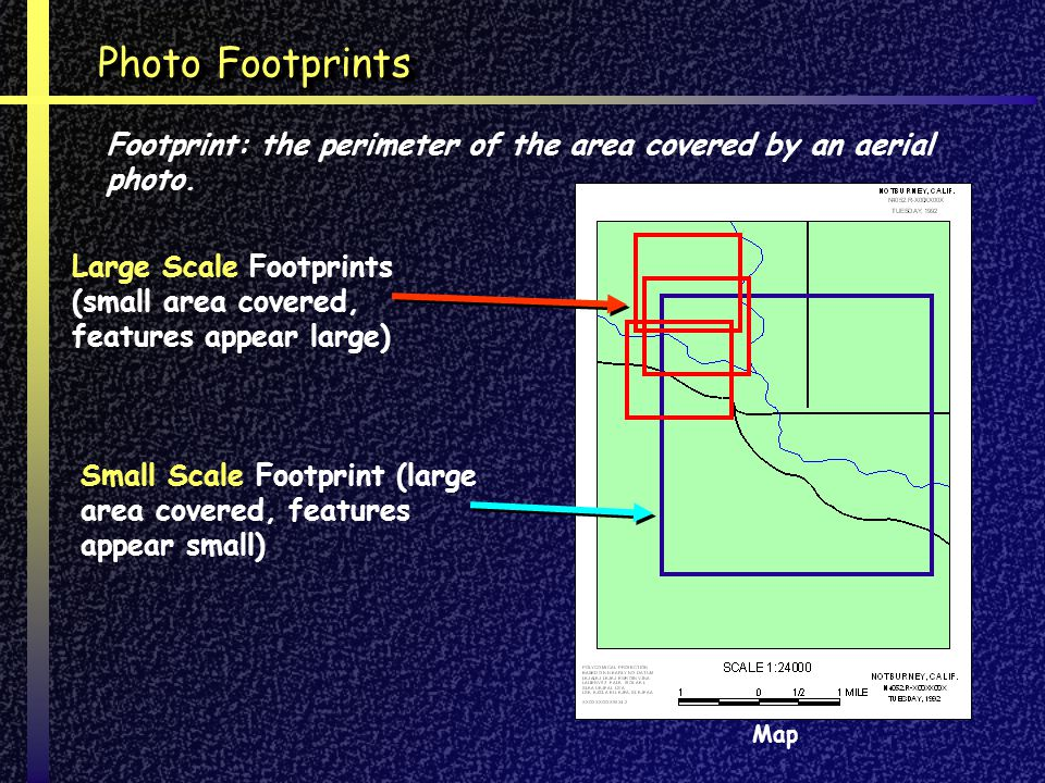 Photo Footprints Footprint: the perimeter of the area covered by an aerial photo. Large Scale Footprints (small area covered, features appear large)
