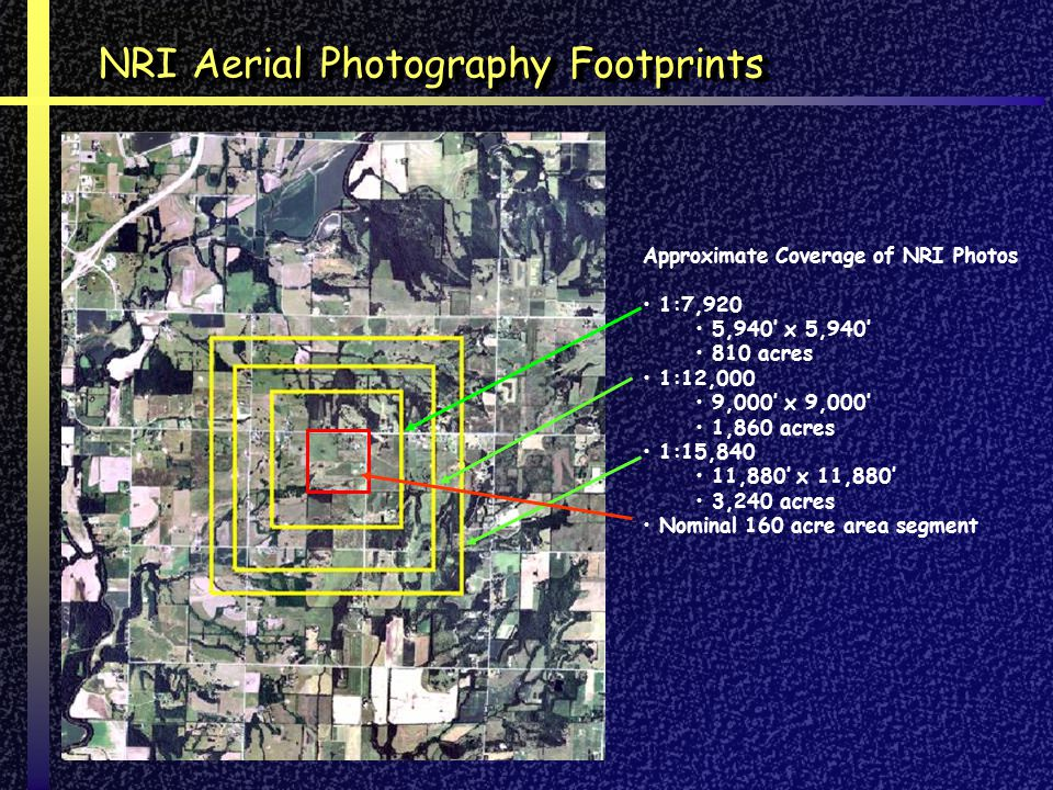 NRI Aerial Photography Footprints