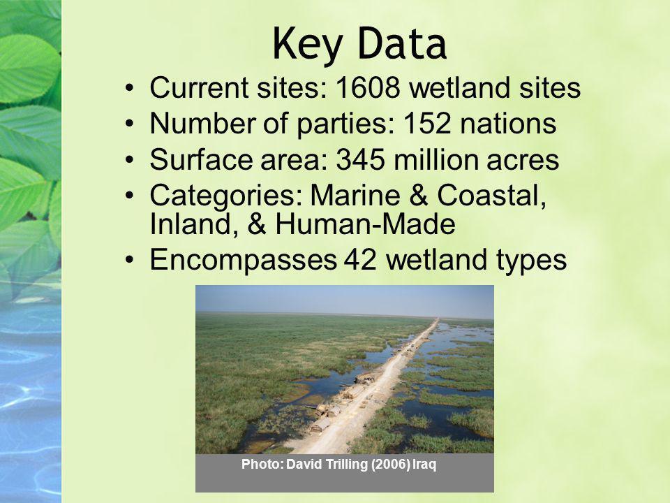 Key Data Current sites: 1608 wetland sites