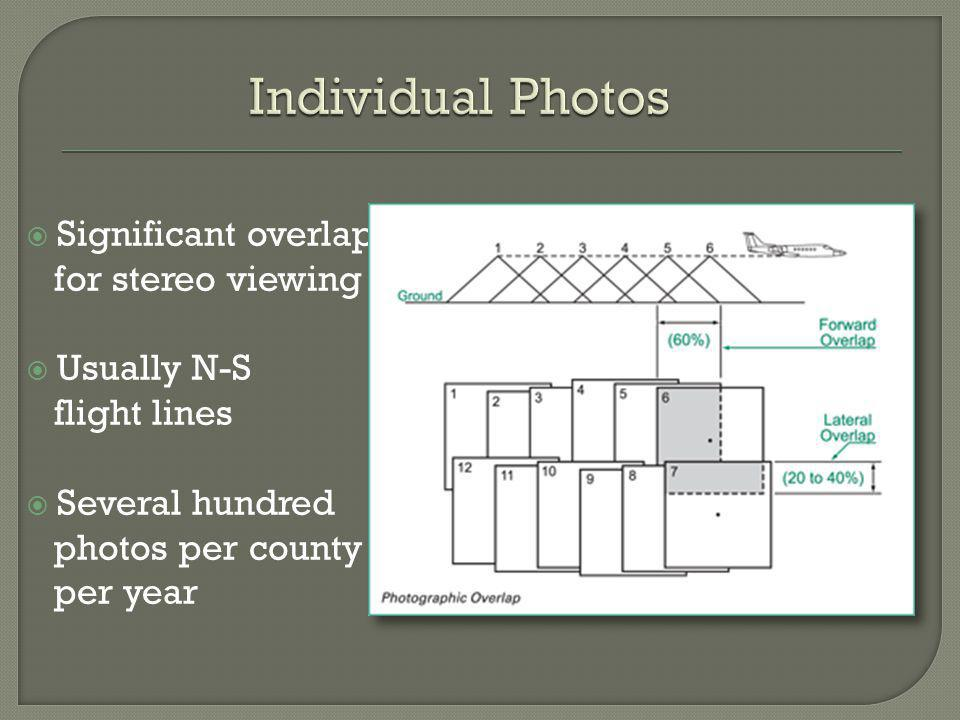Individual Photos Significant overlap for stereo viewing Usually N-S