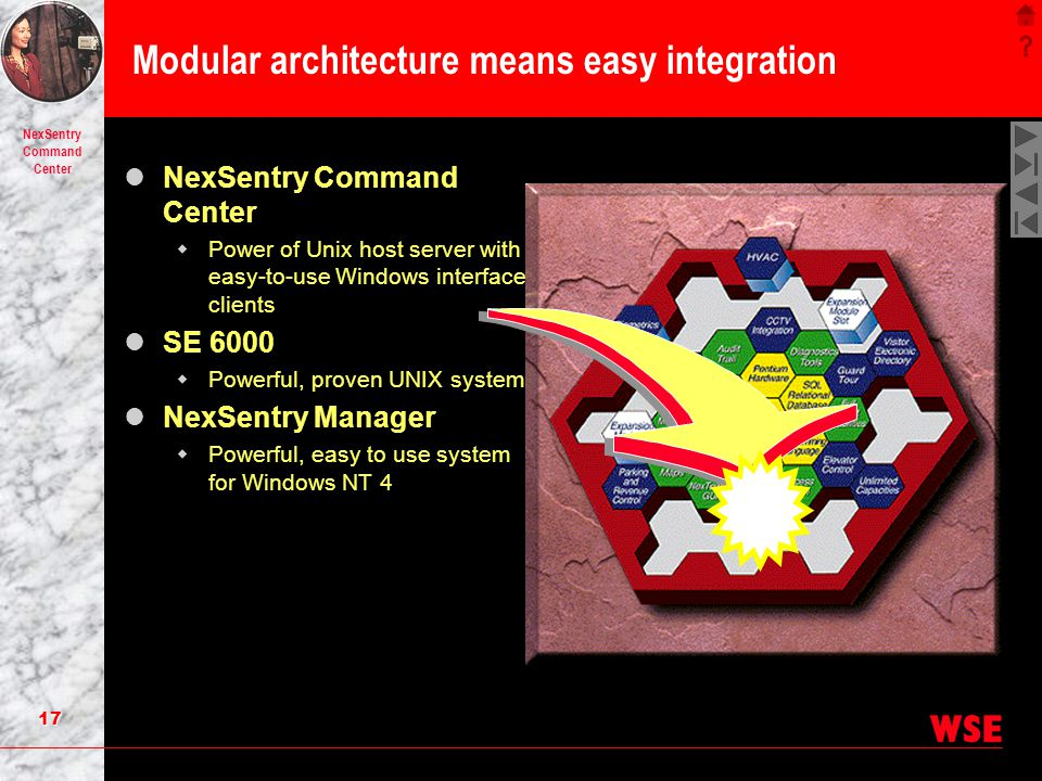 Modular architecture means easy integration