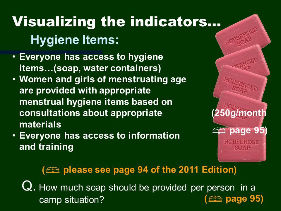  page 95) Visualizing the indicators…