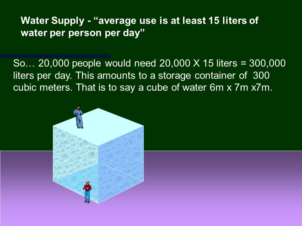 Water Supply - average use is at least 15 liters of water per person per day