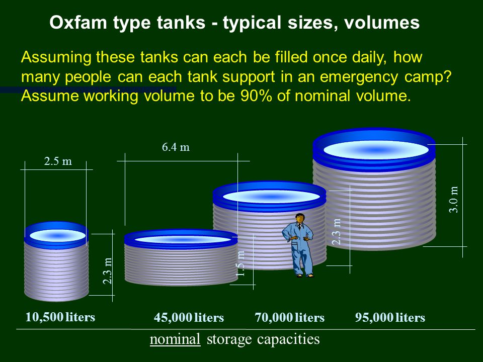 Oxfam type tanks - typical sizes, volumes