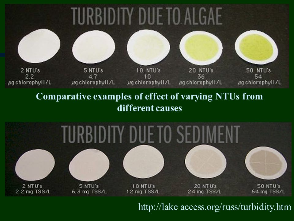 Comparative examples of effect of varying NTUs from different causes