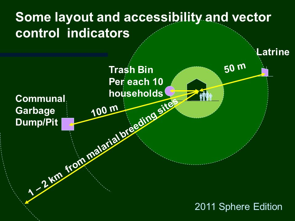  Some layout and accessibility and vector control indicators Latrine