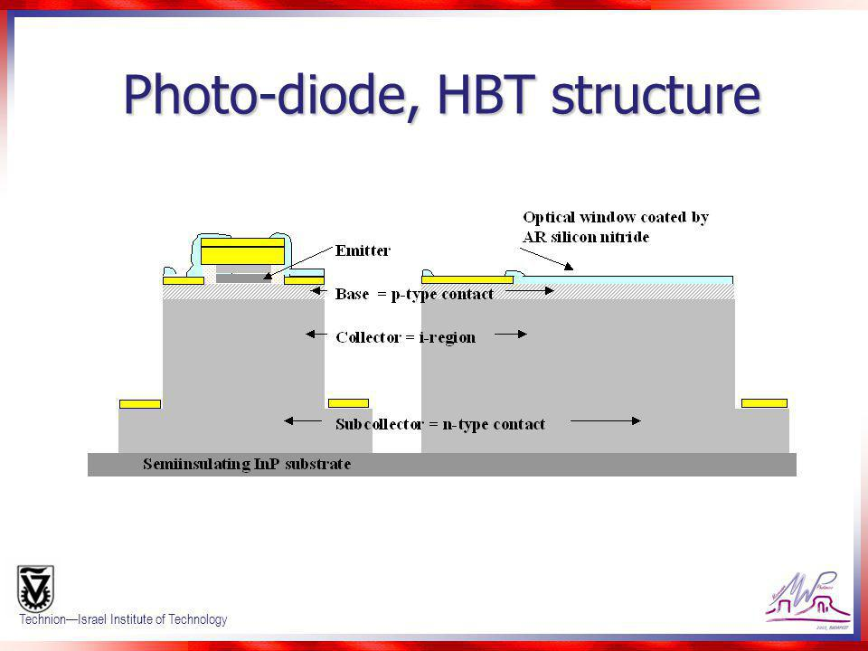 Photo-diode, HBT structure
