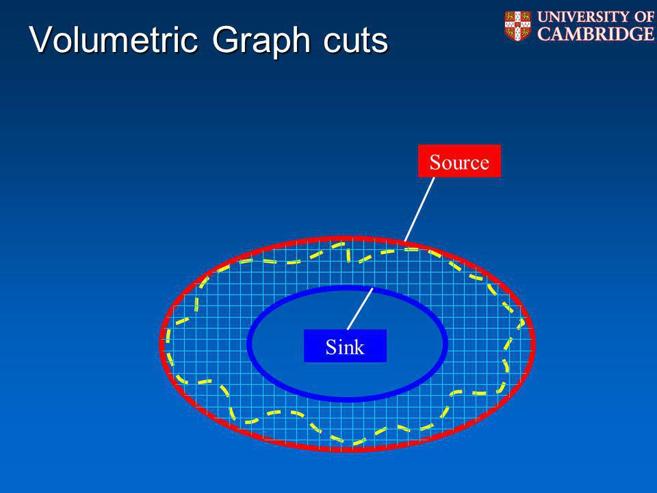 Volumetric Graph cuts Source Sink