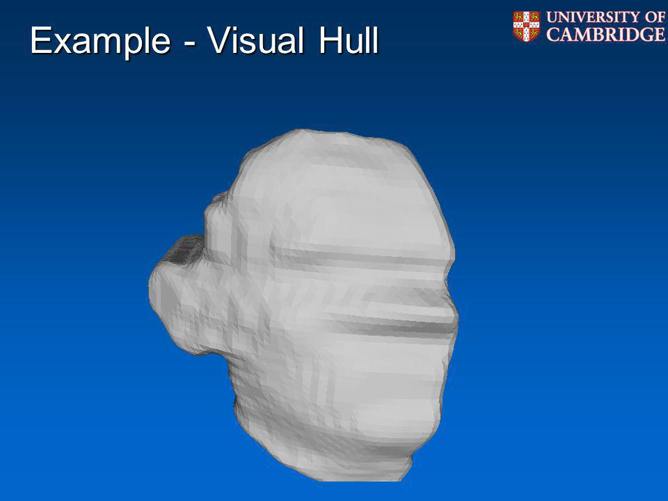 Example - Visual Hull