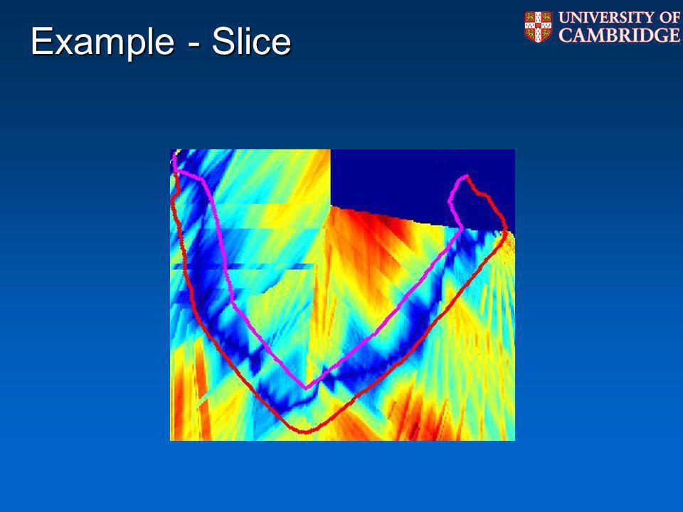 Example - Slice