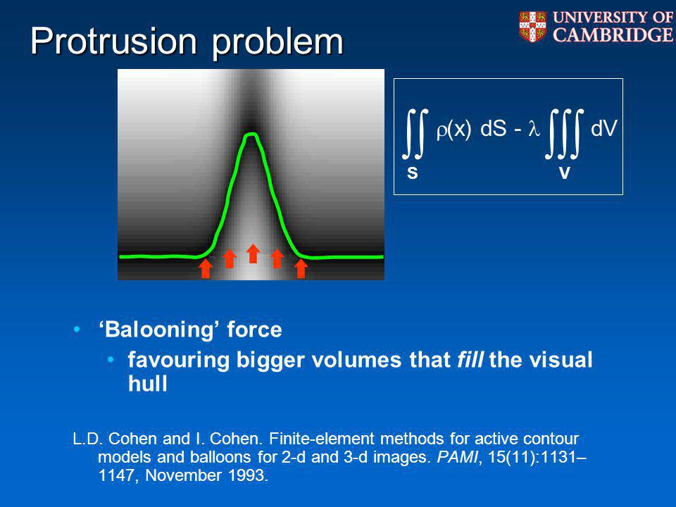  (x) dS -   dV Protrusion problem 'Balooning' force