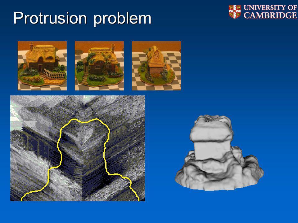 Protrusion problem