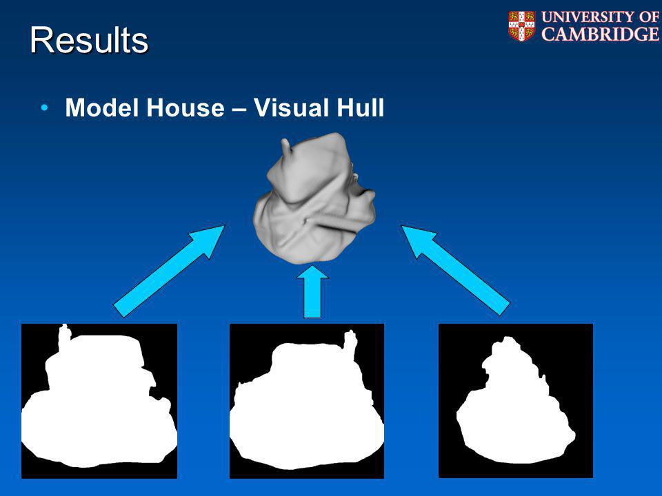 Results Model House – Visual Hull