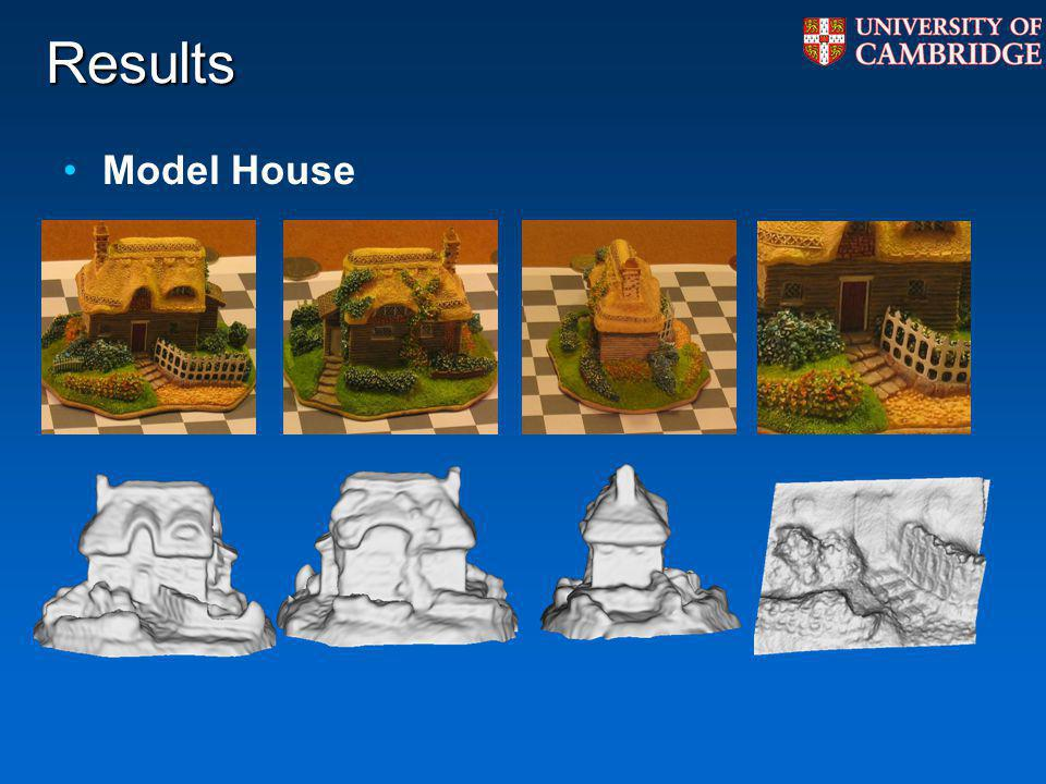 Results Model House