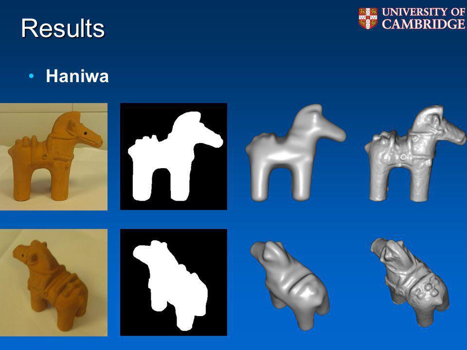 Results Haniwa