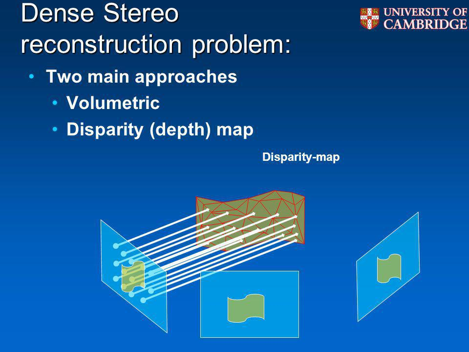 Dense Stereo reconstruction problem: