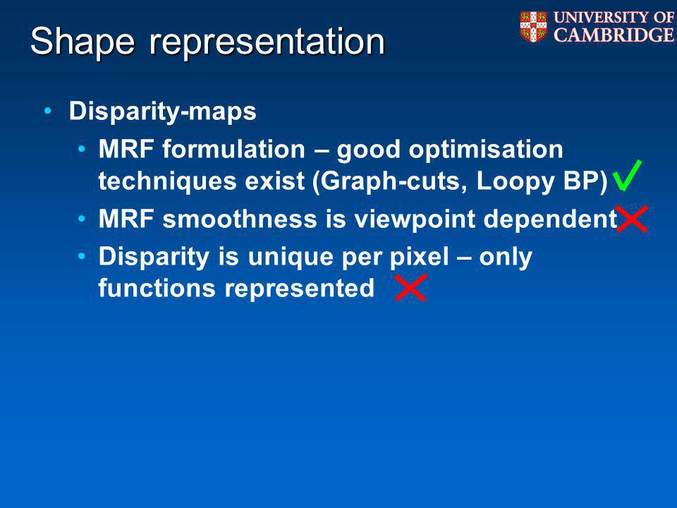 Shape representation Disparity-maps