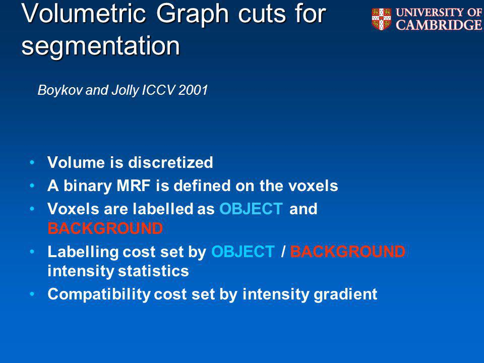 Volumetric Graph cuts for segmentation