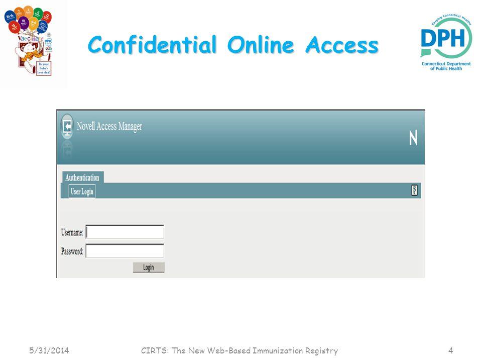Confidential Online Access