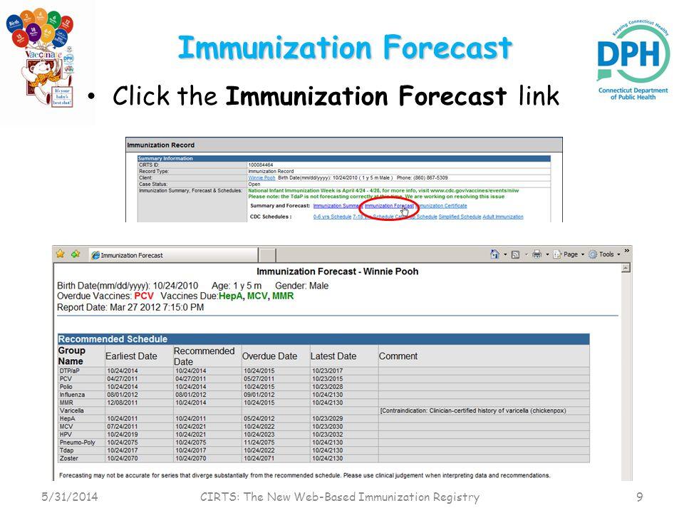 Immunization Forecast