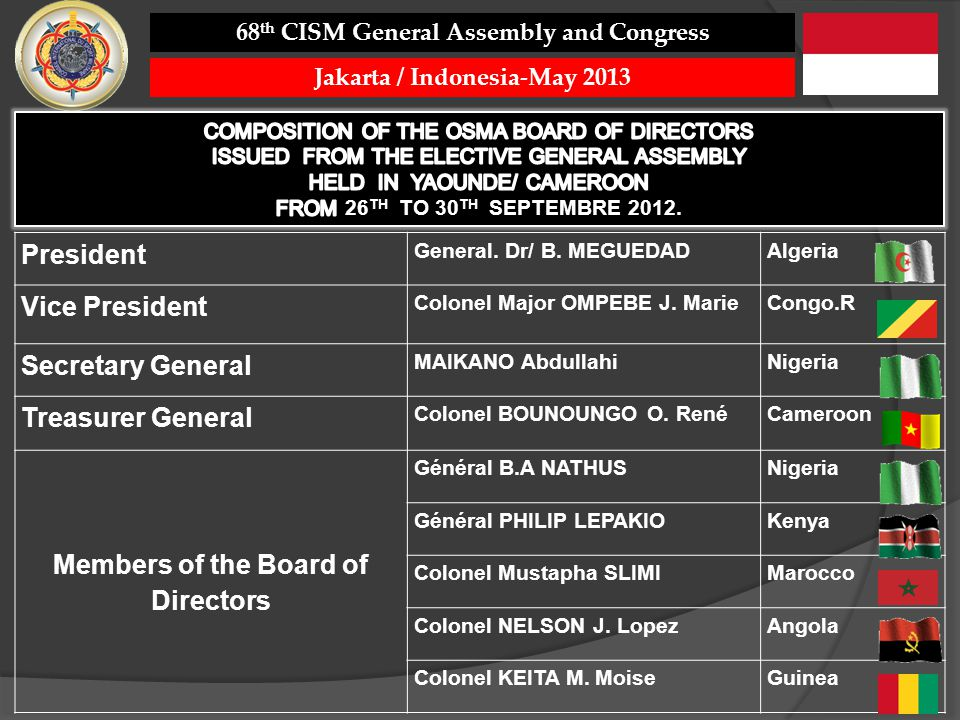 Members of the Board of Directors