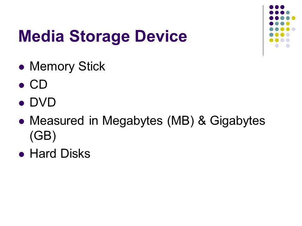 Media Storage Device Memory Stick CD DVD