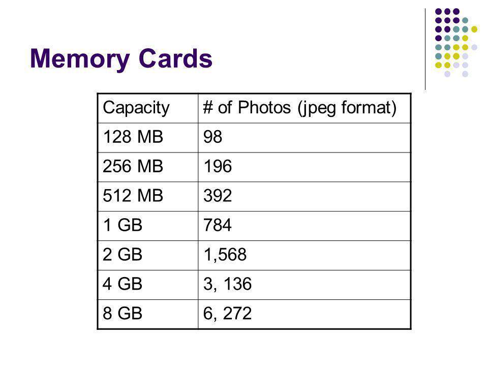 Memory Cards Capacity # of Photos (jpeg format) 128 MB 98 256 MB 196
