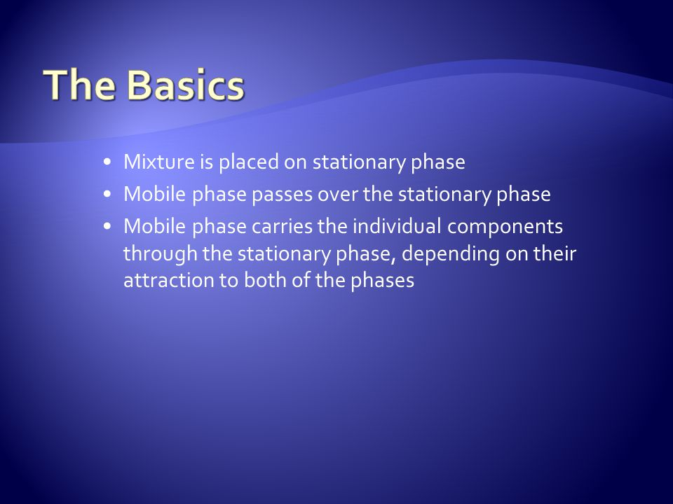 The Basics Mixture is placed on stationary phase