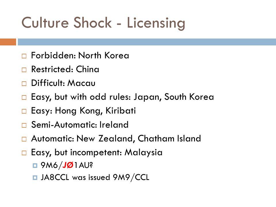 Culture Shock - Licensing