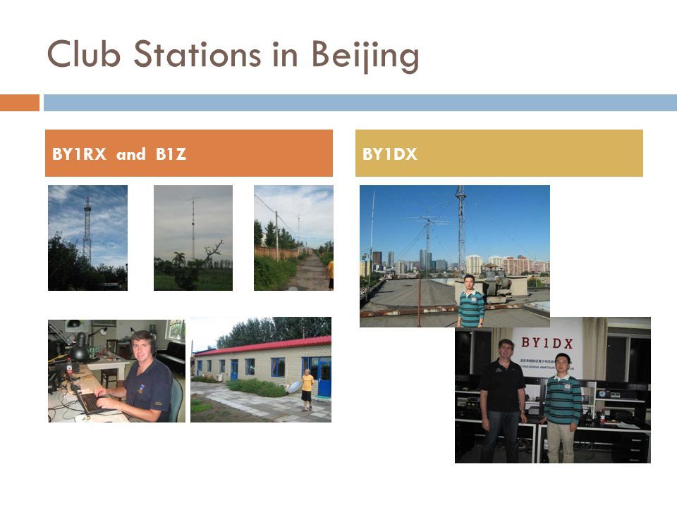 Club Stations in Beijing