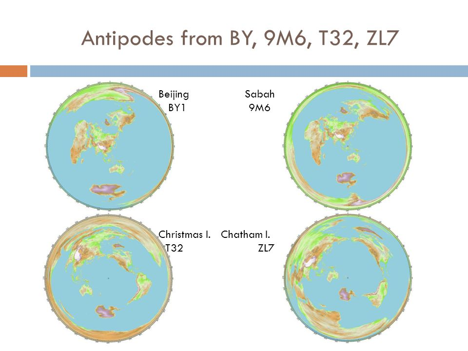 Antipodes from BY, 9M6, T32, ZL7 Beijing Sabah BY1 9M6