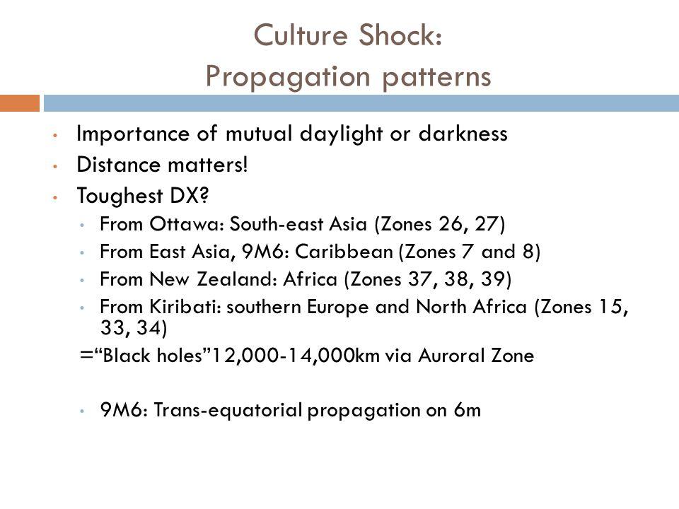 Culture Shock: Propagation patterns