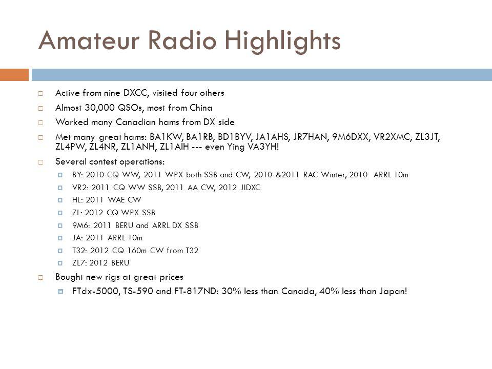Amateur Radio Highlights