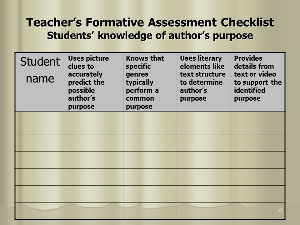 Teacher's Formative Assessment Checklist Students' knowledge of author's purpose