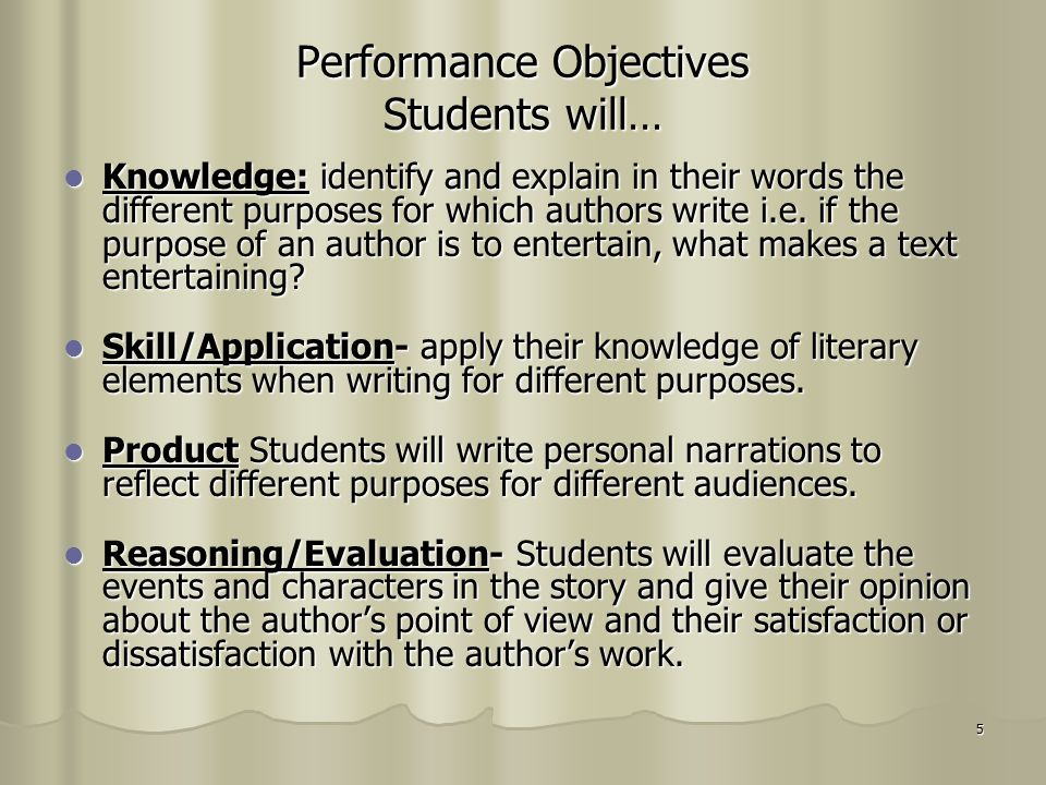 Performance Objectives Students will…