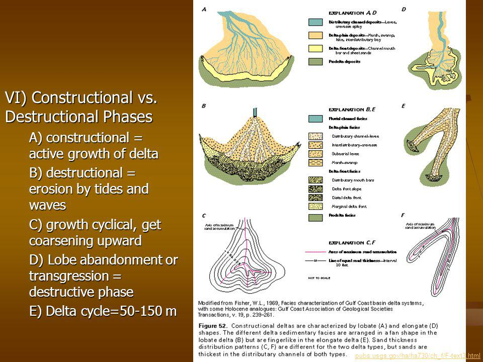 VI) Constructional vs. Destructional Phases