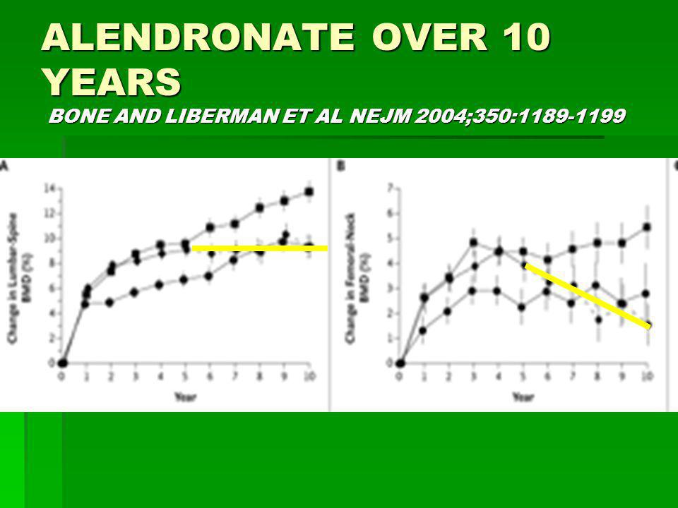 ALENDRONATE OVER 10 YEARS BONE AND LIBERMAN ET AL NEJM 2004;350:1189-1199