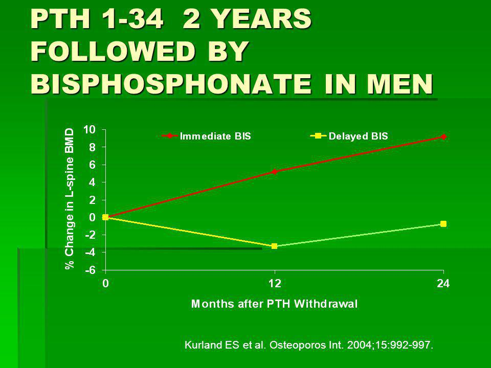 PTH 1-34 2 YEARS FOLLOWED BY BISPHOSPHONATE IN MEN