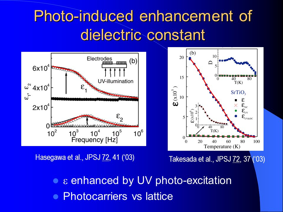 Photo-induced enhancement of dielectric constant