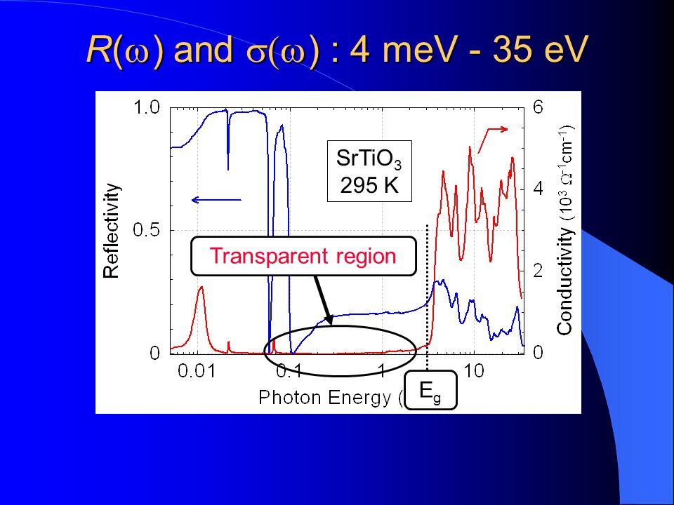 R(w) and s(w) : 4 meV - 35 eV SrTiO3295 K Eg Transparent region