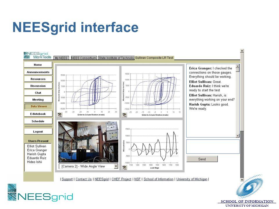 NEESgrid interface